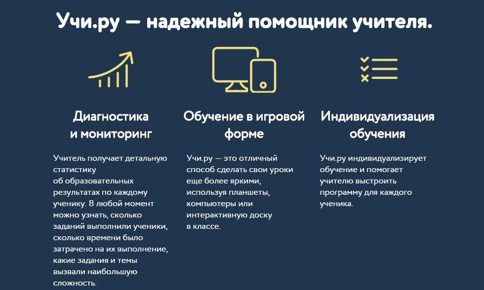 Возможности Учи.ру