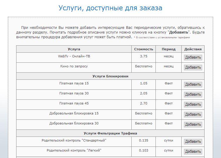 Личный кабинет ByFly - Услуги, доступные для заказа