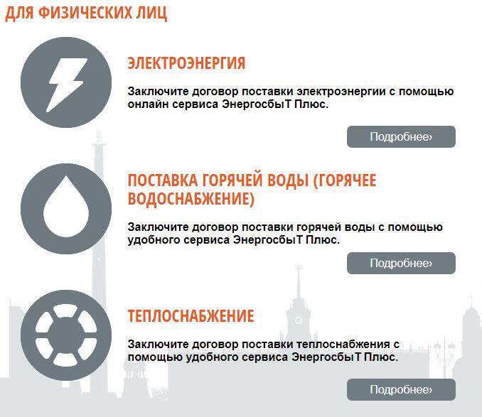 Энергосбыт Плюс - Заключение договоров онлайн