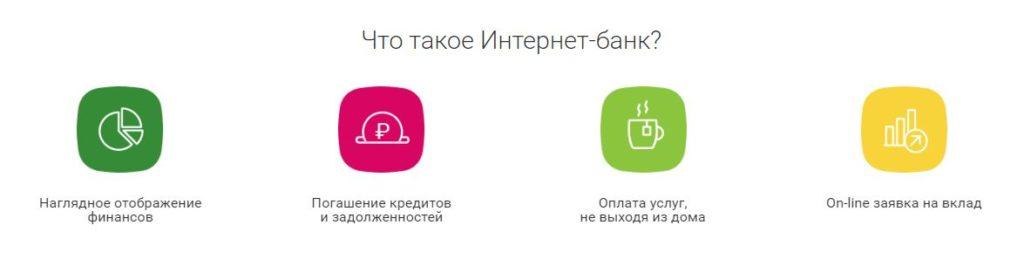 Ренессанс Кредит - Возможности Интернет-банка