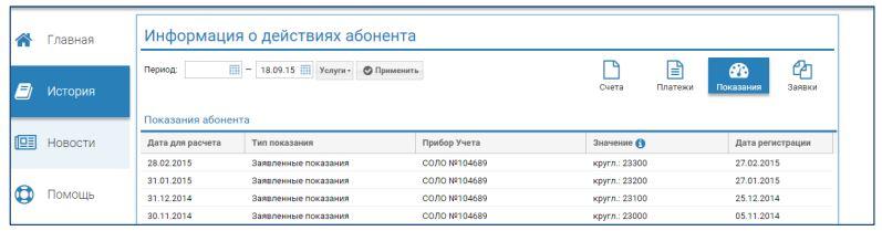 Личный кабинет Петроэлектросбыт - Информация о жилом помещении