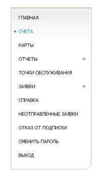 Личный кабинет Башнефть - Вкладки