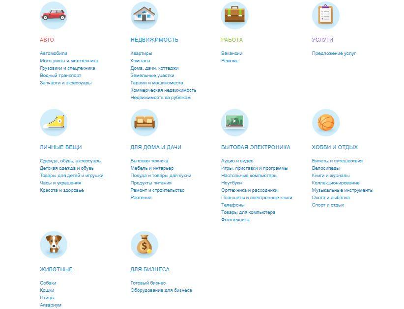 Категории товаров на Авито
