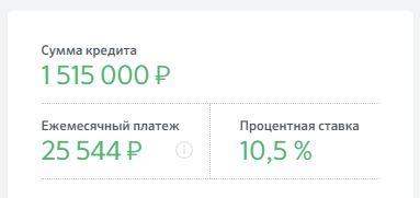 Информация о кредите на ipoteka.domclick.ru