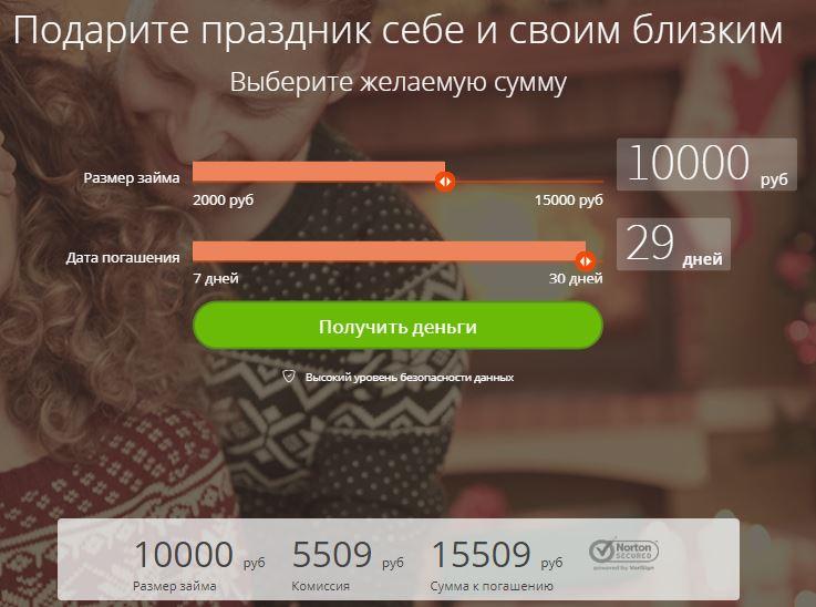 Оформление займа на Кредито24 ру