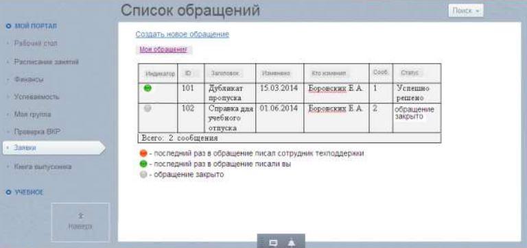 МФЮА личный кабинет - Заявки