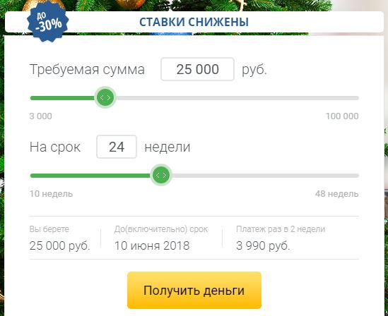 Миг Кредит - Оформление займа