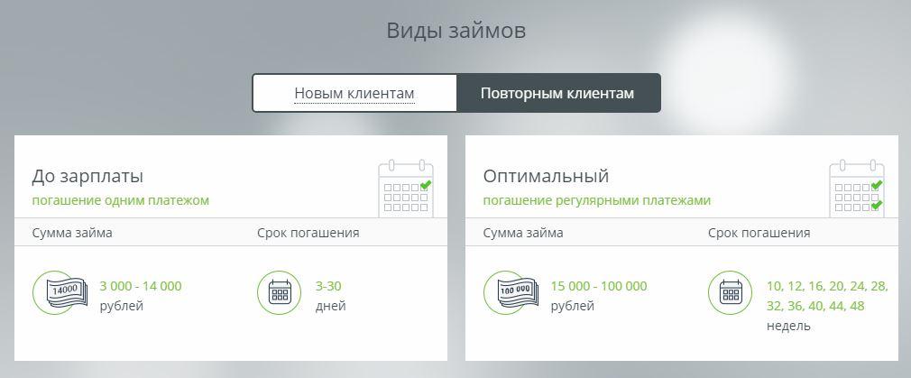 Миг Кредит - Виды займов