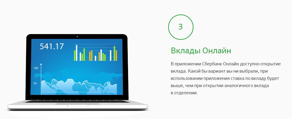 Сбербанк Онлайн - Вклады онлайн