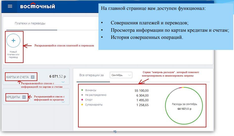 Восточный экспресс банк личный кабинет - Главная страниц