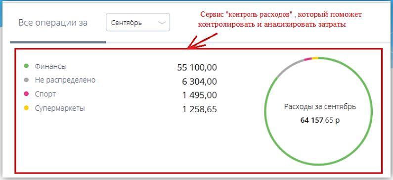 """Личный кабинет - Сервис """"Контроль расходов"""""""