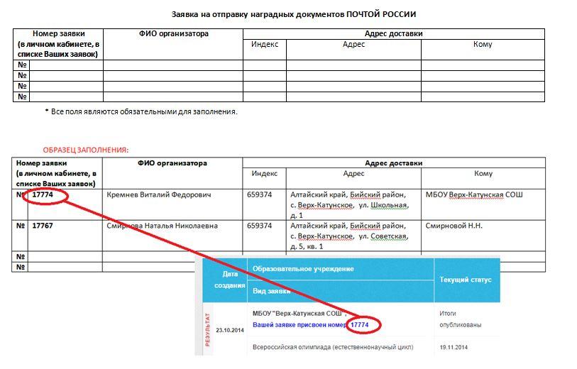 Заявка на отправку наградных документов почтой России