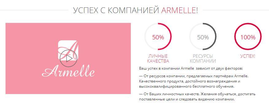 Успех с компанией на рынке сетевого маркетинга Армель