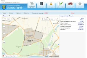 Автоматизированная система контроля и учёта ЖКУ «Умный город»