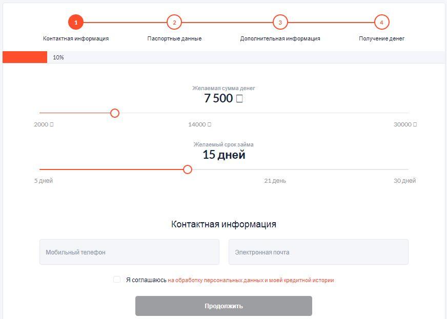 СмартКредит ру - Контактная информация