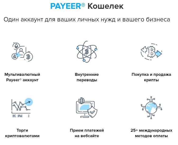 Возможности кошелька Payeer