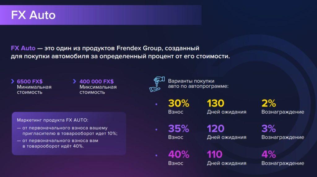 Продукт Френдекс FX AUTO